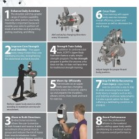 8 Great Reasons for Upper Body Exercise